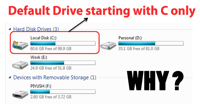 "Ever Wondered Why ""C"" Is The Default Drive On Your Computer? Here's Why"