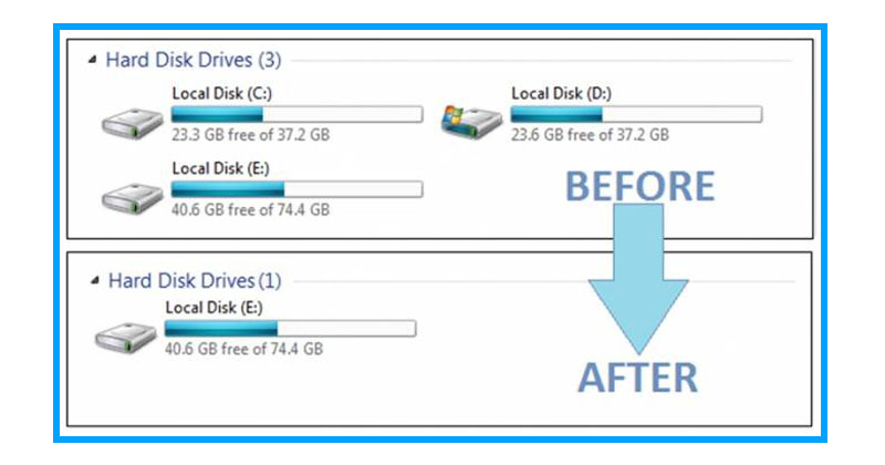 How To Hide Any Drive In Windows Using CMD