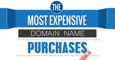 Here's The List Of Most Expensive Domains Of All Time