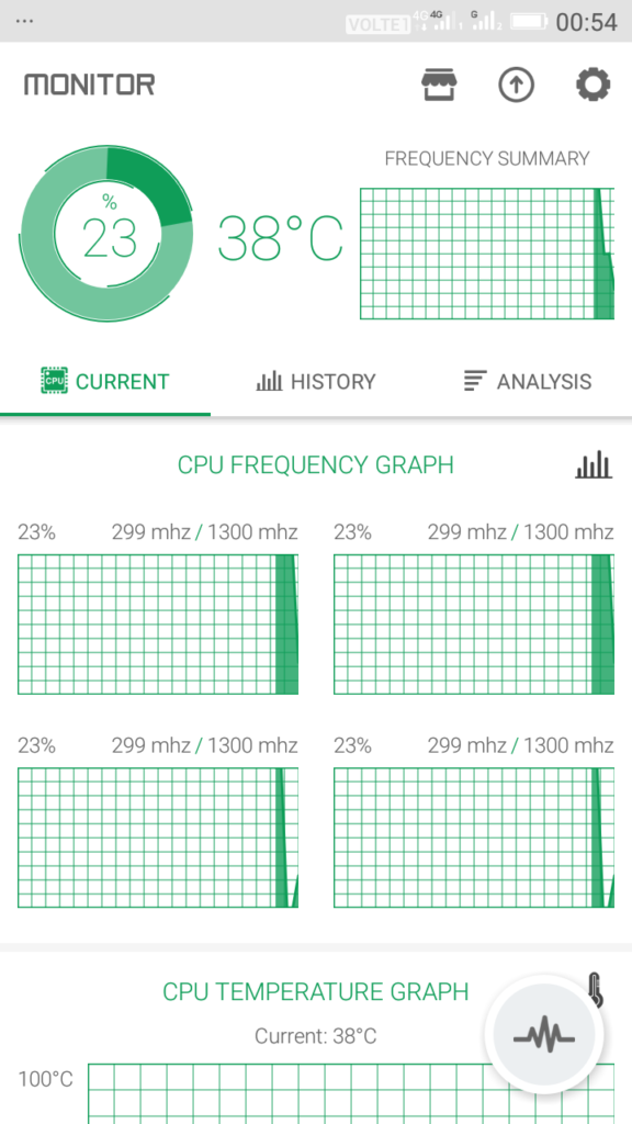Show CPU Temperature On Your Android Status Bar